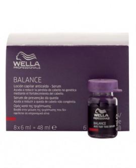 B.1 Ampollas Anticada Balance